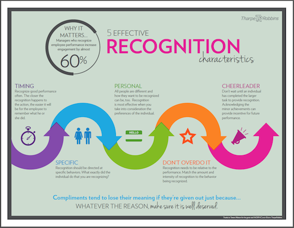 5_EFFECTIVE_RECOGNITION__CHARACTERISTICS